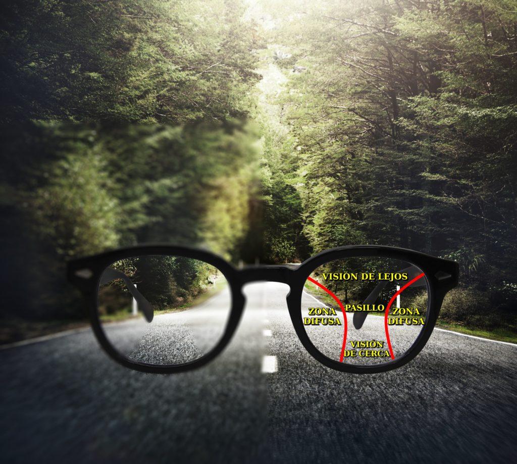 Para qué sirven las lentes progresivas